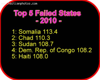 Haiti is one of the top five failed states for 2010