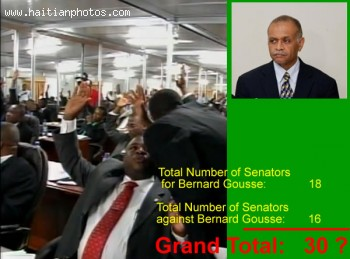 16 Haitian Senators are against Bernard Gousse and 18, for