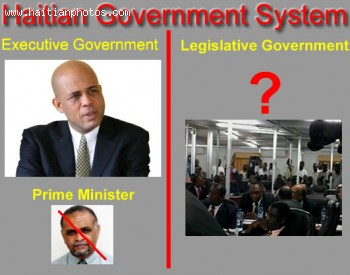 Michel Martelly fighting Senat over Bernard Gousse