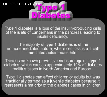 What Is Type 1 Diabetes As 15 Percent Of Haitians Is Suffering From Diabetes