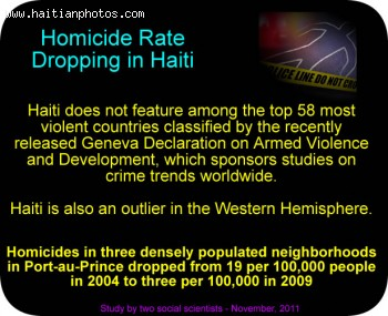 Haiti security improved as crime and Homicide rates decline
