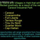 Business Opportunities For Ouanaminthe, Fort Liberte, Terriere Rouge, Trou Du Nord, Caracol, Quartier Morin With Caracol Industrial Park