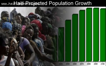 Haiti Population and the problem of overcrowding