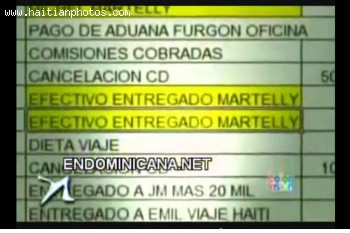 Nuria Piera Uncovered At Least 2.5 Million In Kickback To Michel Martelly