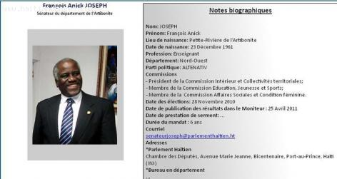 Francois Anick Joseph accused Michel Martelly