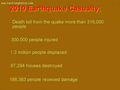 Money collected for 2010 Haiti Earthquake