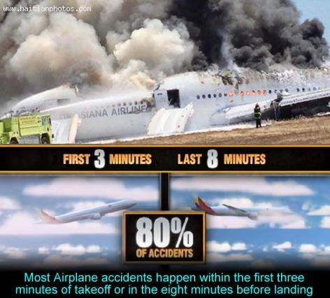 Plus Three Minus Eight Equals Survival when Flying