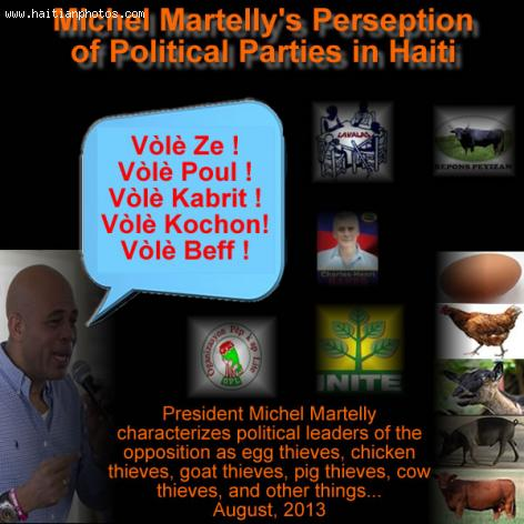 Political Parties reacted after being insulted by Michel Martelly
