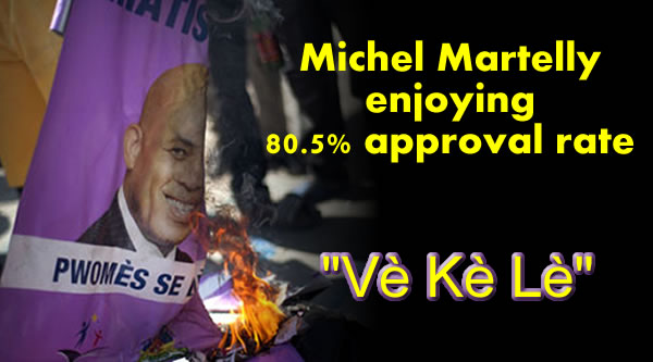 Michel Martelly enjoying 80 percent approval