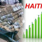 slowdown inflation observed Haiti