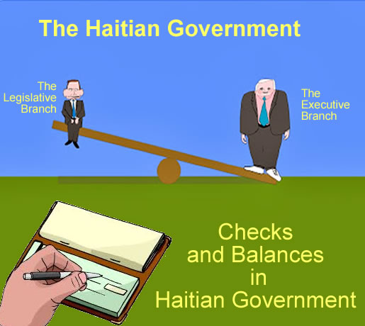 Checks and Balances in Haitian Government