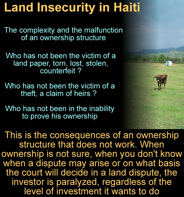 Land Ownership Problem in Haiti