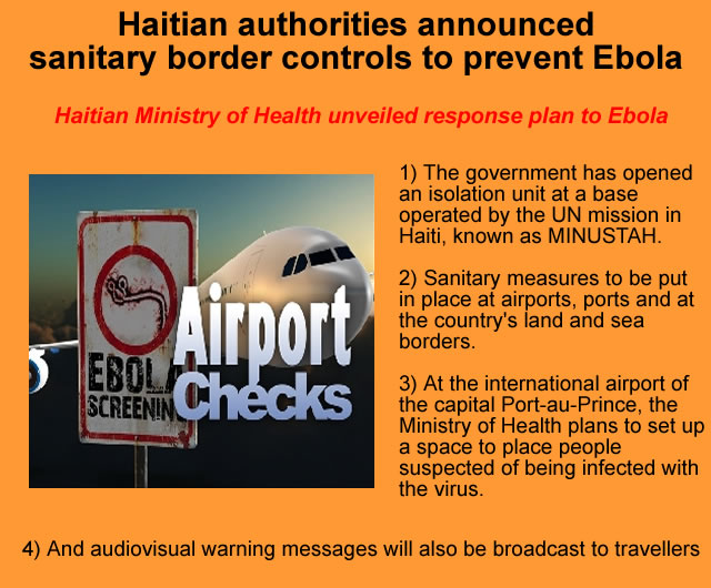 Haitian Government issued Sanitary border controls to prevent Ebola