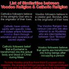 List of Similarities between Voodoo Religion & Catholic Religion