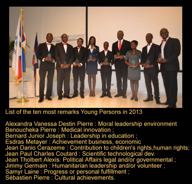 List of the ten most remarks Young Persons in 2013