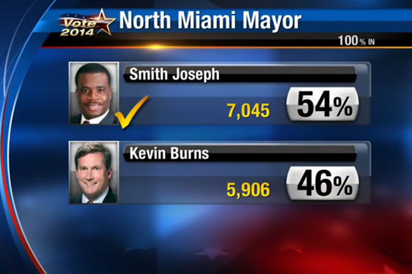 Dr. Smith Joseph, new mayor of North Miami