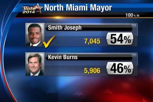 Dr. Smith Joseph, new mayor of North Miami