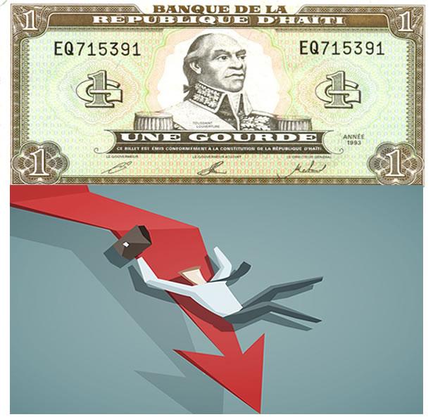Accelerated depreciation of the Haitian gourde
