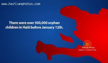 Child Statistics In Haiti