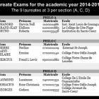 9 laureates baccalaureate exams 2