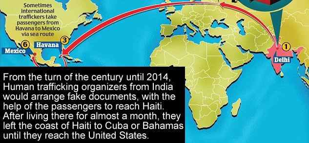 India Human trafficking to the US via Haiti