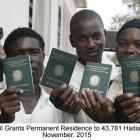 Brazil Grants Permanent Residence to 43,781 Haitians