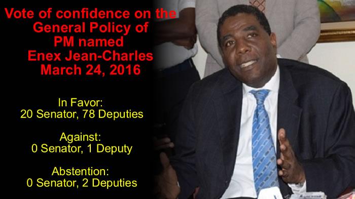 Vote of confidence for Prime Minister Enex Jean-Charles