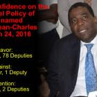 Vote of confidence for Prime Minister Enex Jean-Charles