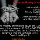 Human Trafficking Haiti