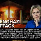 Hillary Clinton's Role in 2012 Benghazi attack