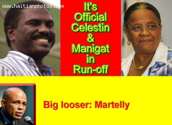 Jude Celestin And Mirlande Manigat In Run-off