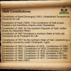 Haiti Constitution of 1987 - Review of the statement of amendment
